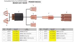 PMX45 Manual